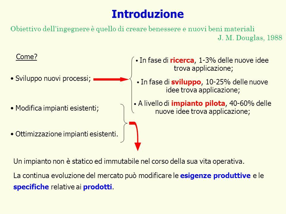 Introduzione Obiettivo dellingegnere è quello di creare benessere e nuovi beni materiali J. M. Douglas, 1988 Come? Sviluppo nuovi processi; Modifica i