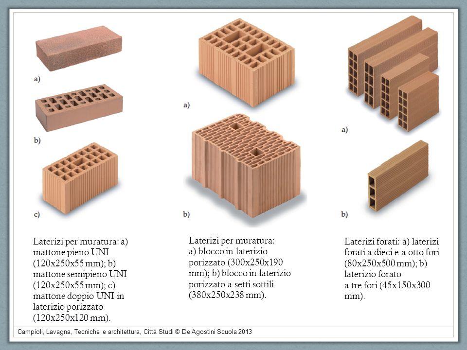 Campioli, Lavagna, Tecniche e architettura, Città Studi © De Agostini Scuola 2013 Laterizi per muratura: a) mattone pieno UNI (120x250x55 mm); b) matt