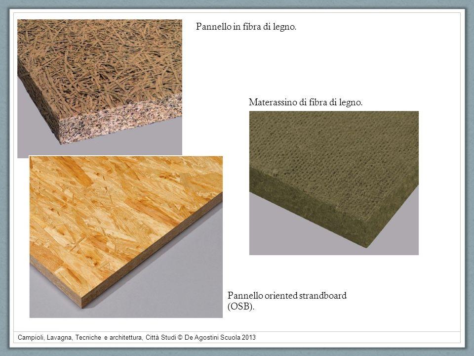 Campioli, Lavagna, Tecniche e architettura, Città Studi © De Agostini Scuola 2013 Pannello in fibra di legno. Materassino di fibra di legno. Pannello