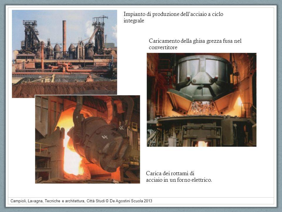 Campioli, Lavagna, Tecniche e architettura, Città Studi © De Agostini Scuola 2013 Impianto di produzione dellacciaio a ciclo integrale Caricamento del