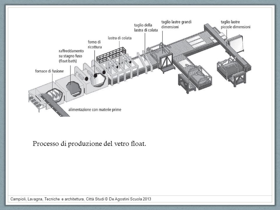 Campioli, Lavagna, Tecniche e architettura, Città Studi © De Agostini Scuola 2013 Processo di produzione del vetro float.