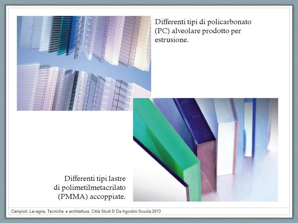 Campioli, Lavagna, Tecniche e architettura, Città Studi © De Agostini Scuola 2013 Differenti tipi di policarbonato (PC) alveolare prodotto per estrusi