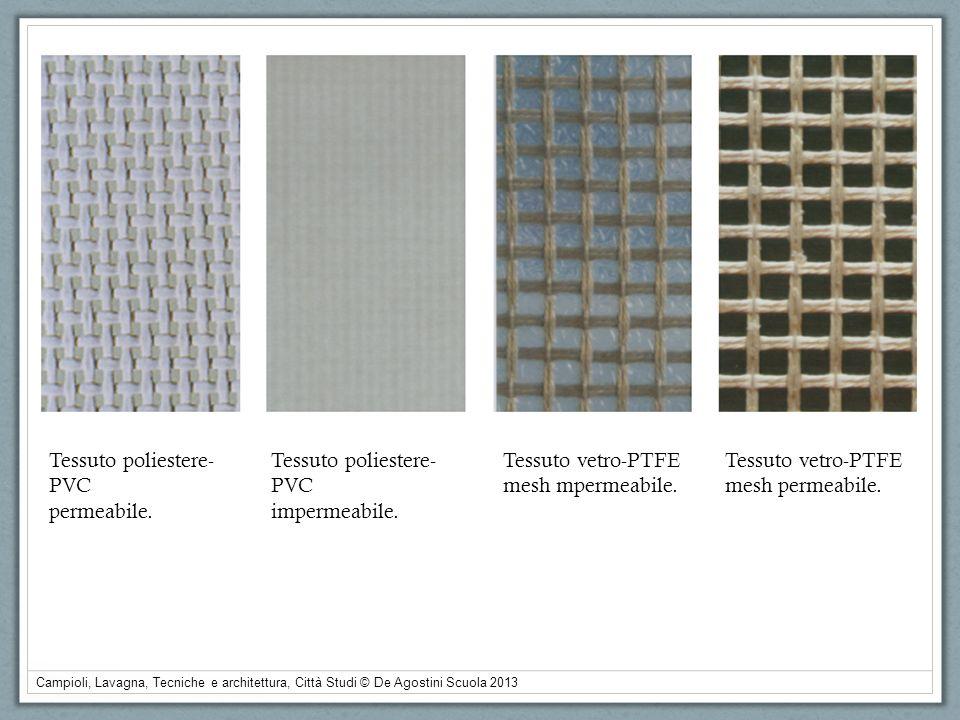 Campioli, Lavagna, Tecniche e architettura, Città Studi © De Agostini Scuola 2013 Tessuto poliestere- PVC permeabile. Tessuto poliestere- PVC impermea