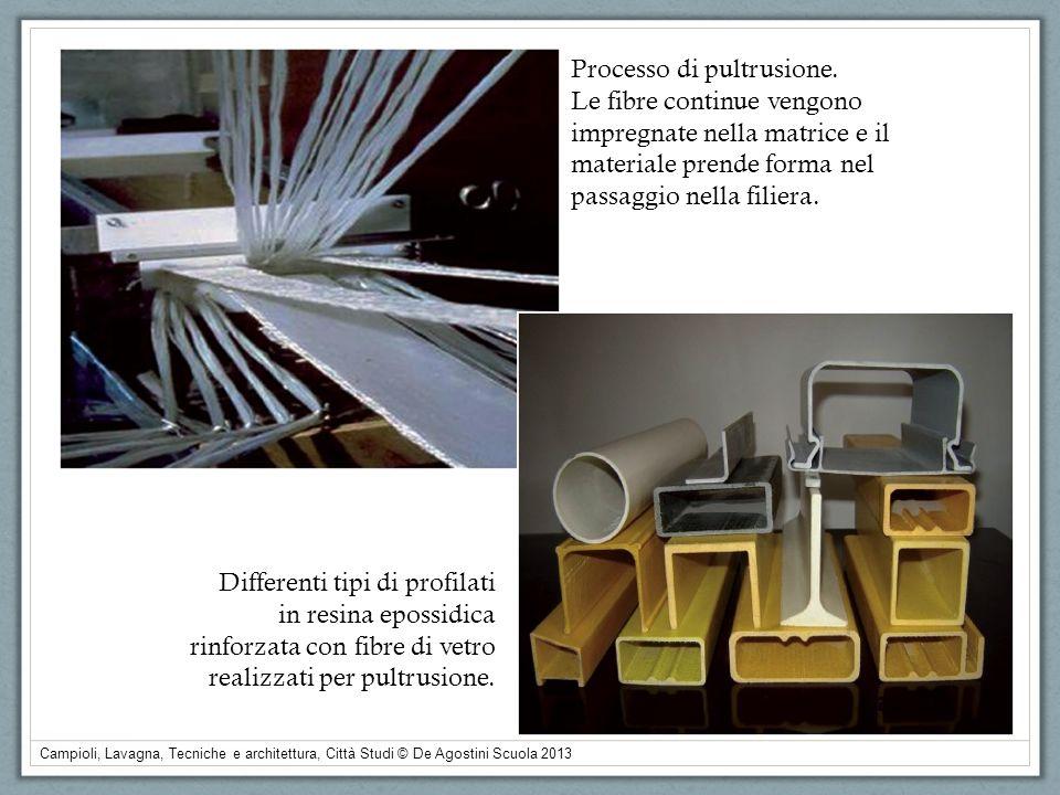 Campioli, Lavagna, Tecniche e architettura, Città Studi © De Agostini Scuola 2013 Processo di pultrusione. Le fibre continue vengono impregnate nella