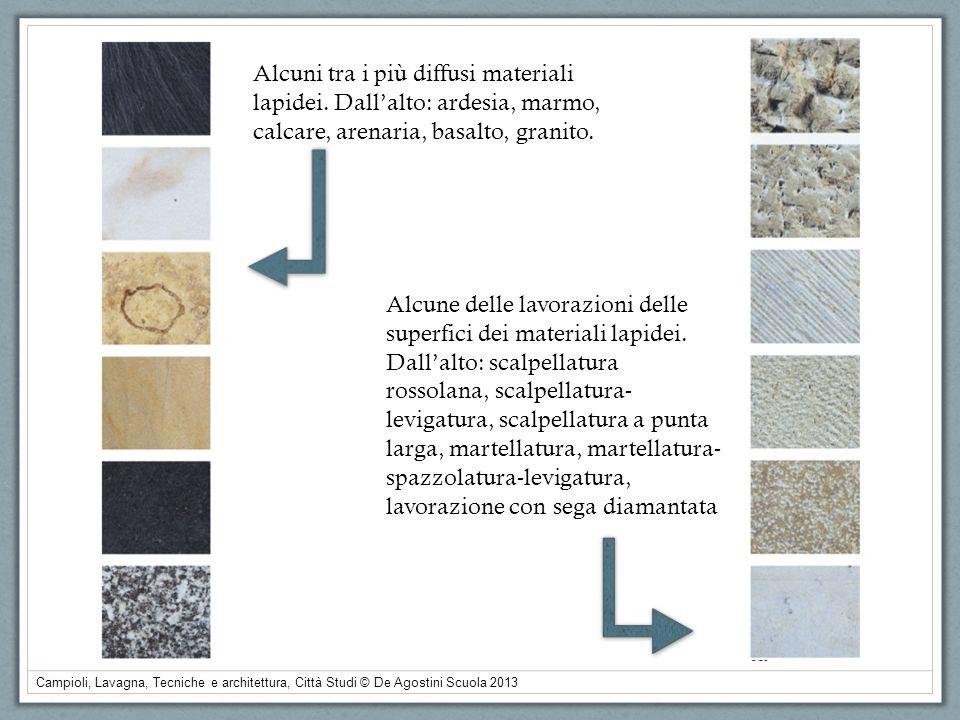 Campioli, Lavagna, Tecniche e architettura, Città Studi © De Agostini Scuola 2013 Tabella di sintesi degli impieghi delle principali materie plastiche sintetiche.