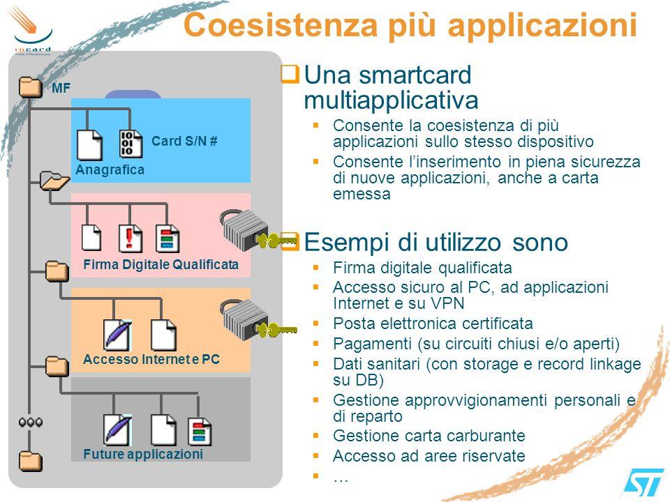 Coesistenza più applicazioni Una smartcard multiapplicativa Consente la coesistenza di più applicazioni sullo stesso dispositivo Consente linserimento