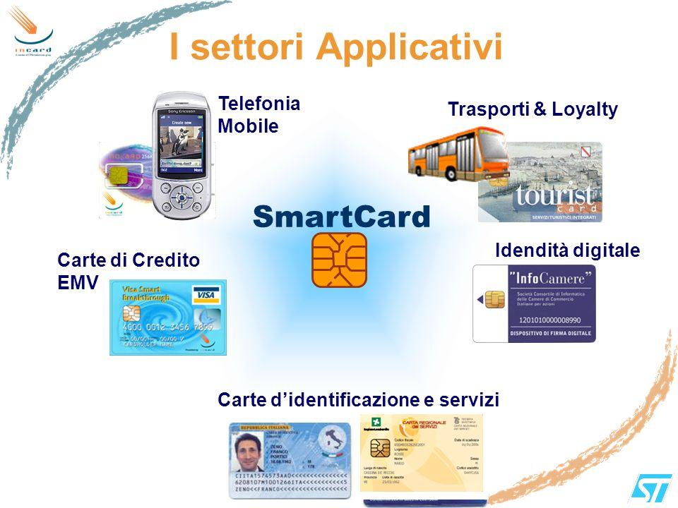 SmartCard Telefonia Mobile Carte di Credito EMV Carte didentificazione e servizi Idendità digitale Trasporti & Loyalty