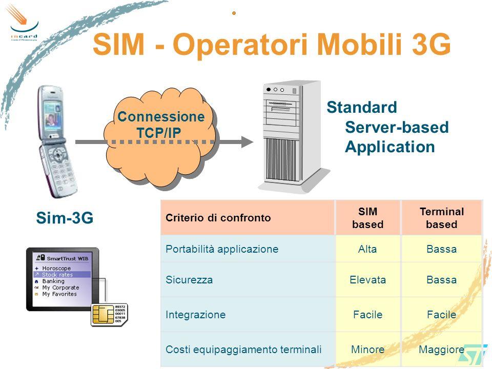 Sim-3G SIM - Operatori Mobili 3G Connessione TCP/IP Criterio di confronto SIM based Terminal based Portabilità applicazioneAltaBassa SicurezzaElevataB
