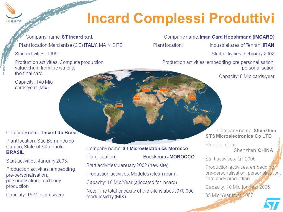 Incard Complessi Produttivi Company name: Iman Card Hooshmand (IMCARD) Plant location:Industrial area of Tehran, IRAN Start activities: February 2002