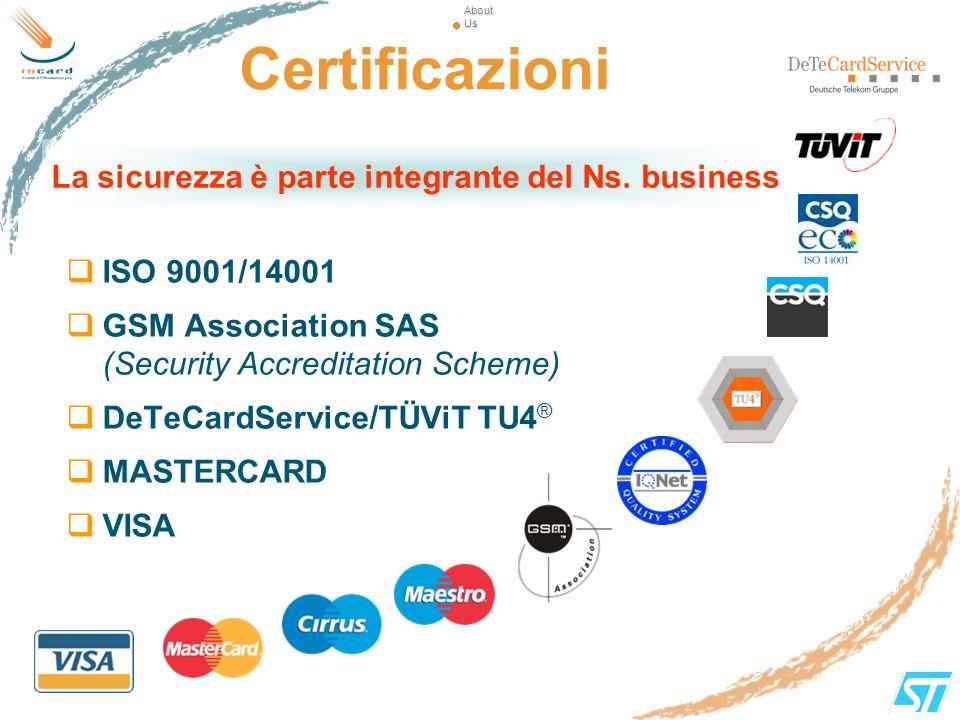 Certificazioni ISO 9001/14001 GSM Association SAS (Security Accreditation Scheme) DeTeCardService/TÜViT TU4 ® MASTERCARD VISA About Us About Us La sic