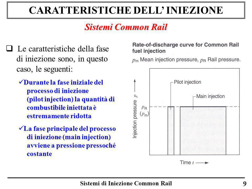Sistemi di Iniezione Common Rail 9 CARATTERISTICHE DELL INIEZIONE Sistemi Common Rail Le caratteristiche della fase di iniezione sono, in questo caso,
