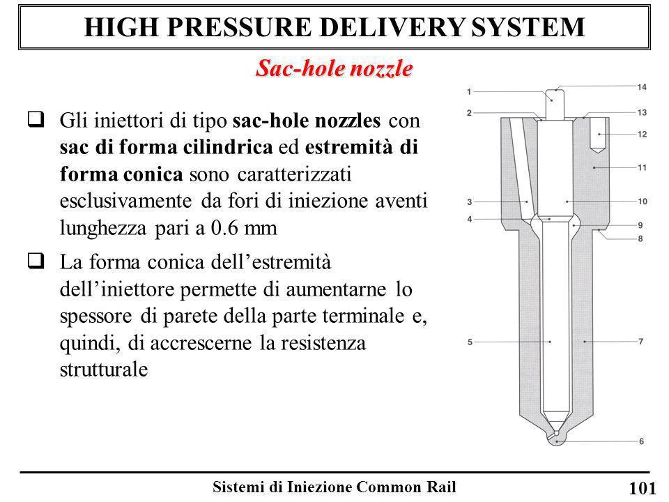 Sistemi di Iniezione Common Rail 101 HIGH PRESSURE DELIVERY SYSTEM Sac-hole nozzle Gli iniettori di tipo sac-hole nozzles con sac di forma cilindrica