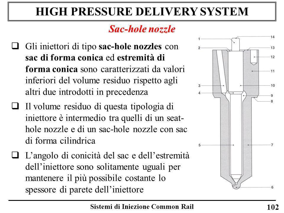 Sistemi di Iniezione Common Rail 102 HIGH PRESSURE DELIVERY SYSTEM Sac-hole nozzle Gli iniettori di tipo sac-hole nozzles con sac di forma conica ed e