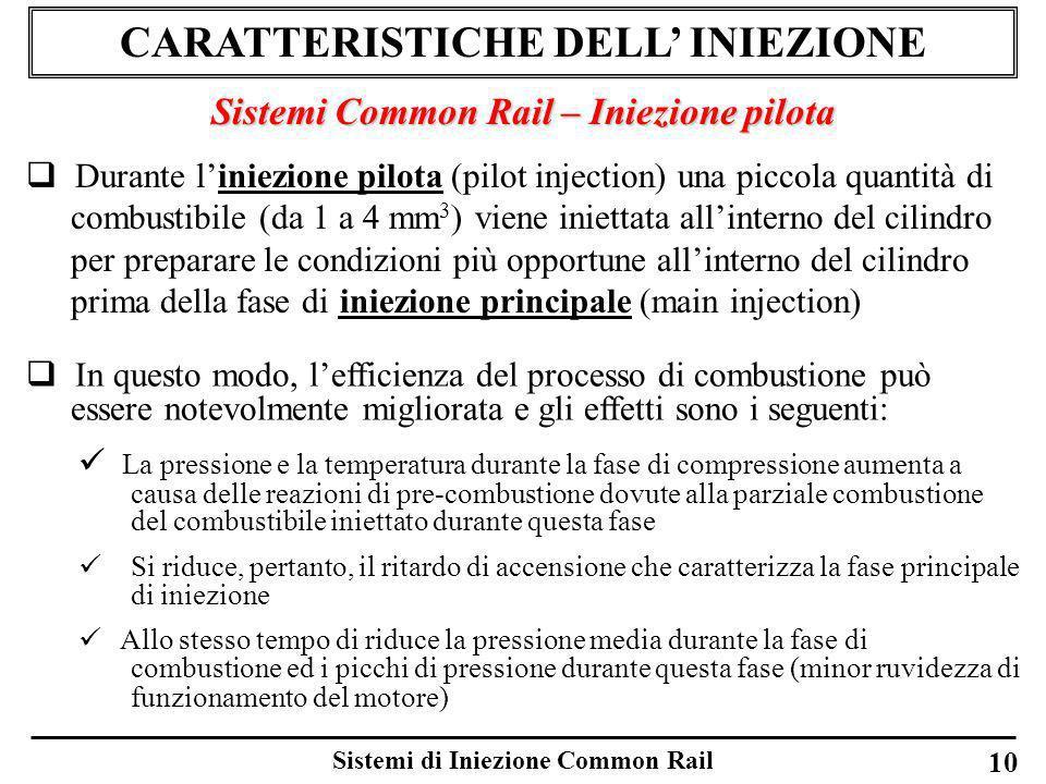 Sistemi di Iniezione Common Rail 10 CARATTERISTICHE DELL INIEZIONE Sistemi Common Rail – Iniezione pilota Durante liniezione pilota (pilot injection)