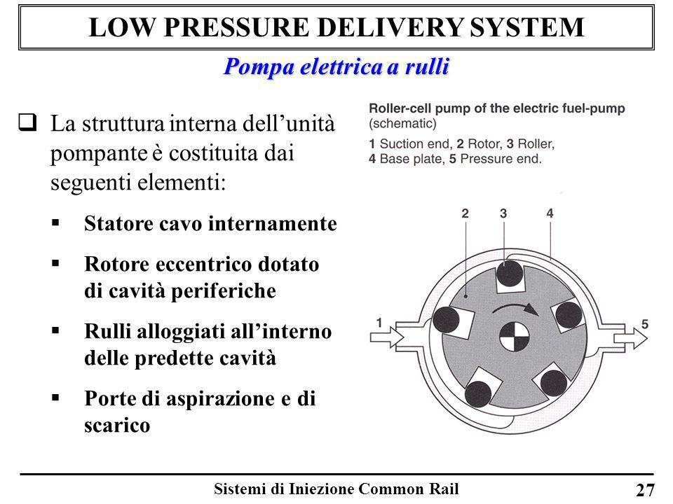 Sistemi di Iniezione Common Rail 27 LOW PRESSURE DELIVERY SYSTEM La struttura interna dellunità pompante è costituita dai seguenti elementi: Statore c