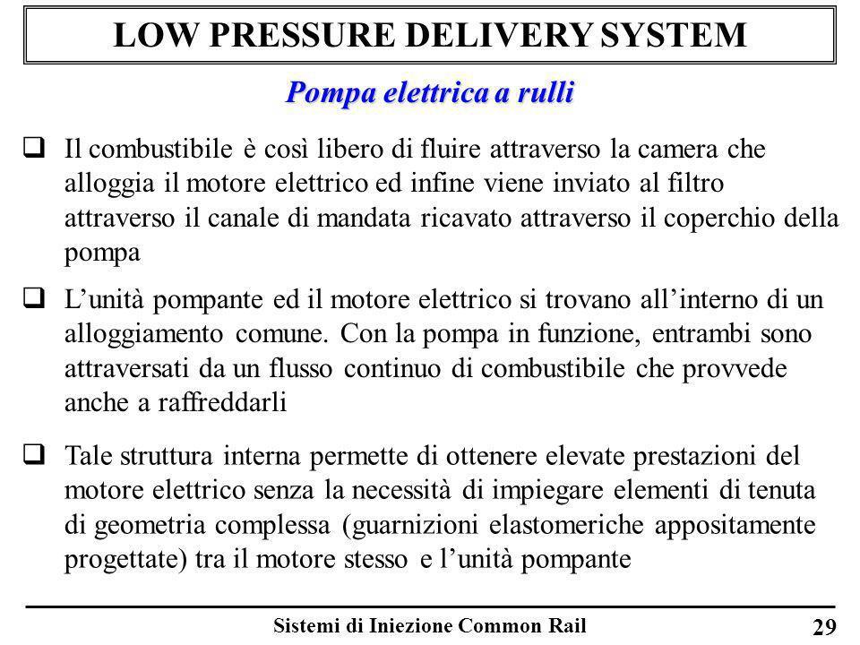 Sistemi di Iniezione Common Rail 29 LOW PRESSURE DELIVERY SYSTEM Il combustibile è così libero di fluire attraverso la camera che alloggia il motore e