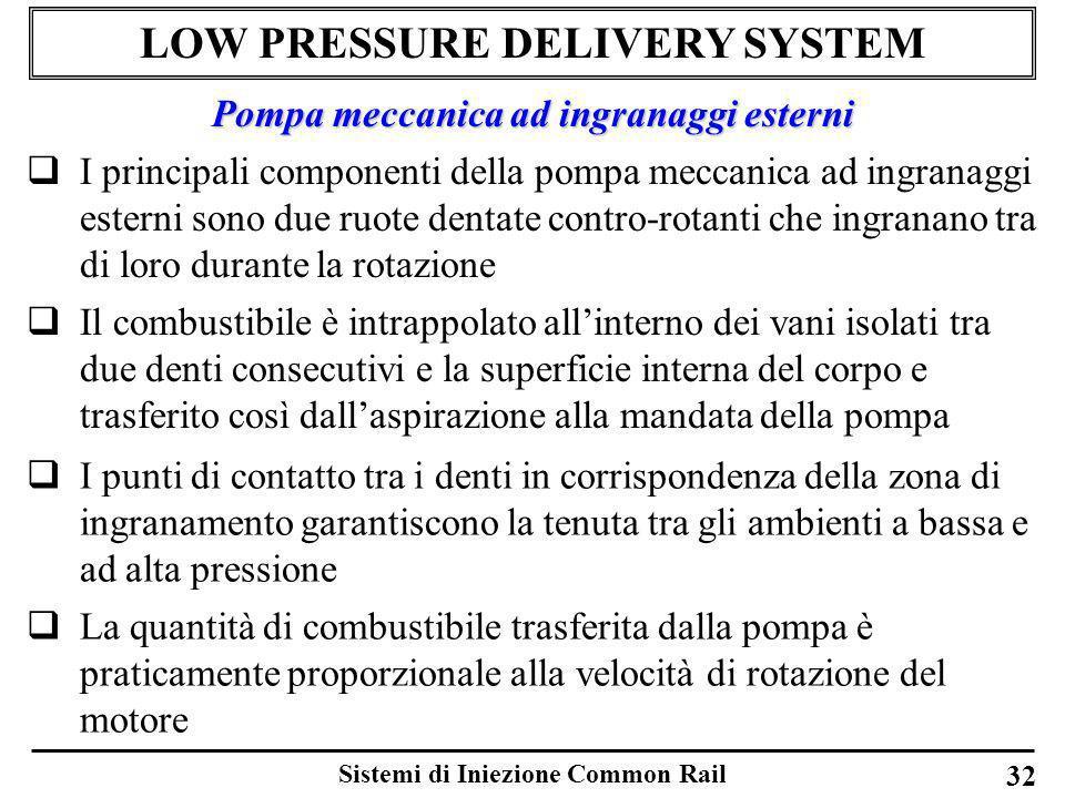 Sistemi di Iniezione Common Rail 32 LOW PRESSURE DELIVERY SYSTEM I principali componenti della pompa meccanica ad ingranaggi esterni sono due ruote de