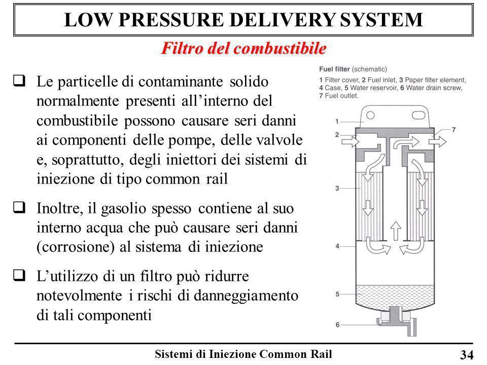 Sistemi di Iniezione Common Rail 34 LOW PRESSURE DELIVERY SYSTEM Filtro del combustibile Le particelle di contaminante solido normalmente presenti all