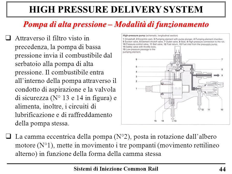 Sistemi di Iniezione Common Rail 44 HIGH PRESSURE DELIVERY SYSTEM Pompa di alta pressione – Modalità di funzionamento Attraverso il filtro visto in pr