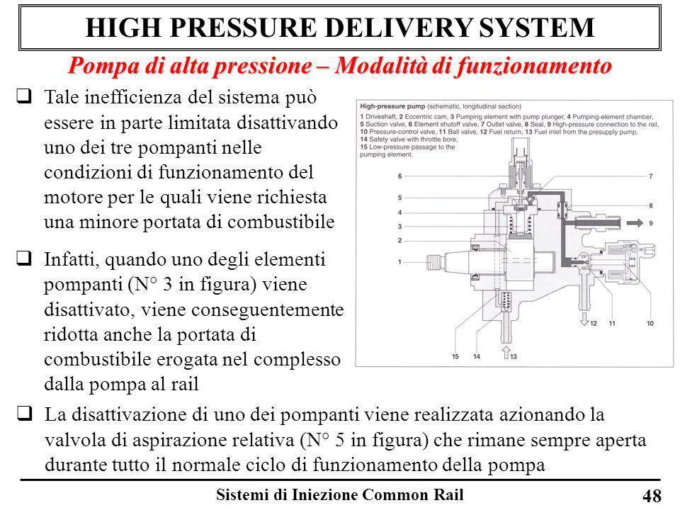 Sistemi di Iniezione Common Rail 48 HIGH PRESSURE DELIVERY SYSTEM Pompa di alta pressione – Modalità di funzionamento Tale inefficienza del sistema pu