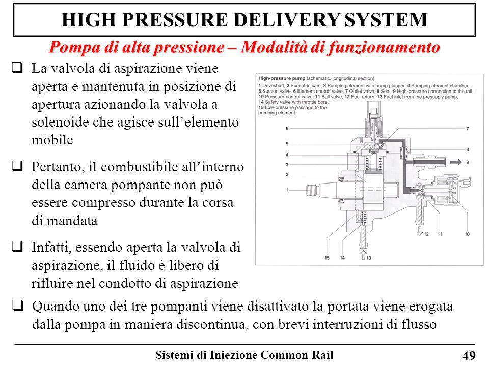 Sistemi di Iniezione Common Rail 49 HIGH PRESSURE DELIVERY SYSTEM Pompa di alta pressione – Modalità di funzionamento La valvola di aspirazione viene
