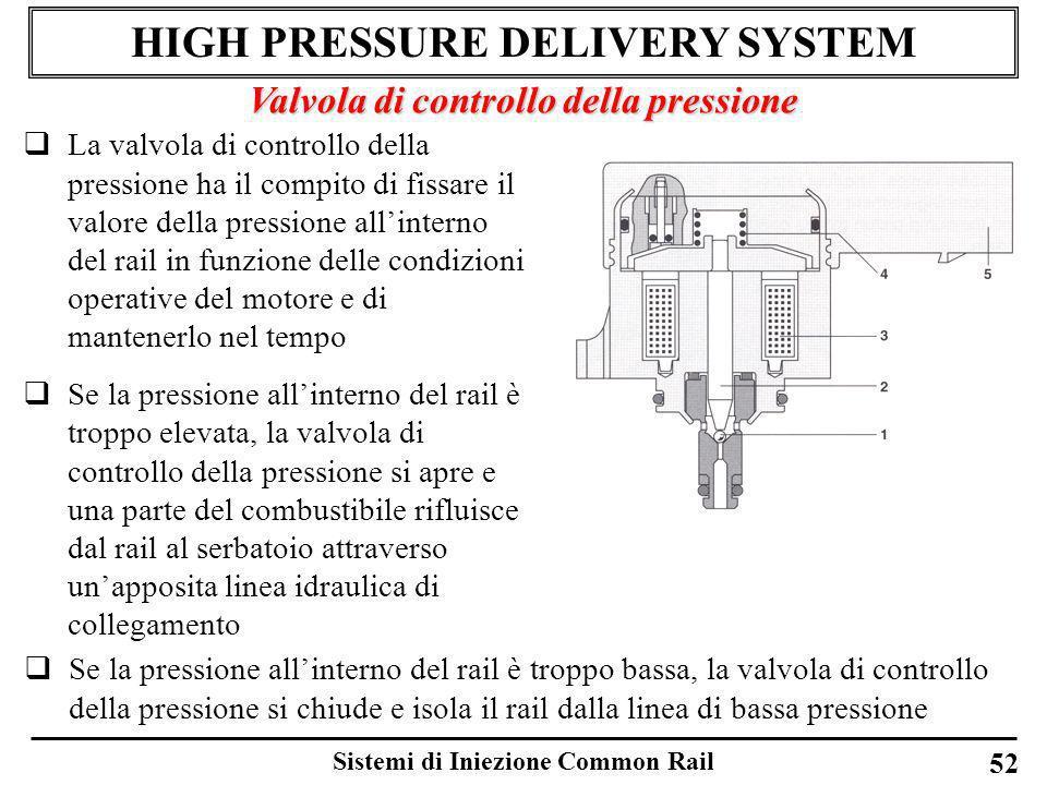 Sistemi di Iniezione Common Rail 52 HIGH PRESSURE DELIVERY SYSTEM Valvola di controllo della pressione La valvola di controllo della pressione ha il c