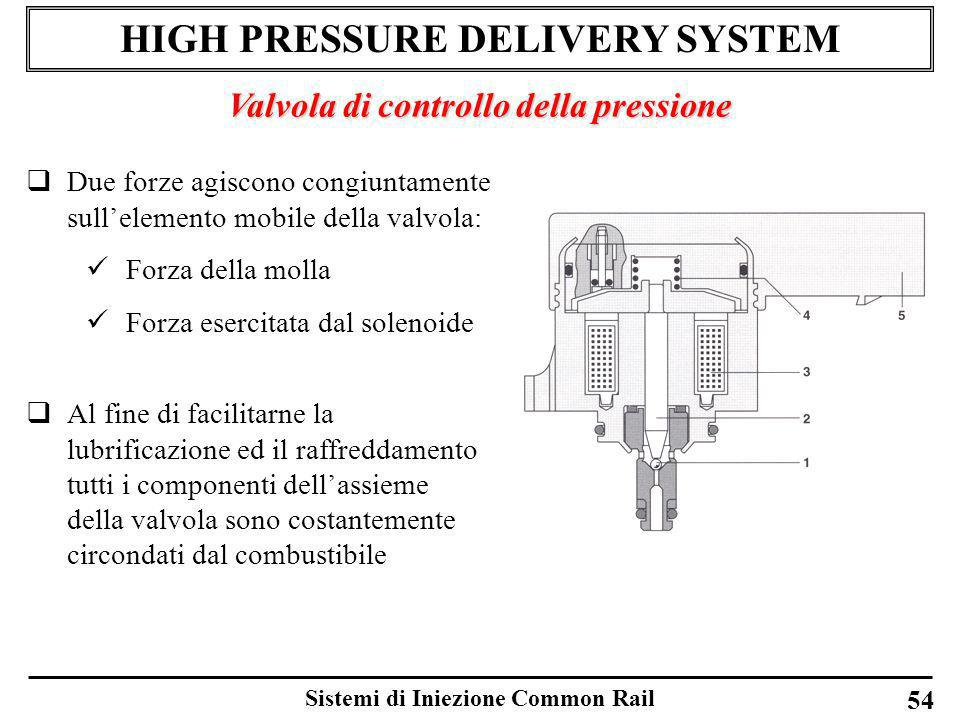 Sistemi di Iniezione Common Rail 54 HIGH PRESSURE DELIVERY SYSTEM Valvola di controllo della pressione Due forze agiscono congiuntamente sullelemento