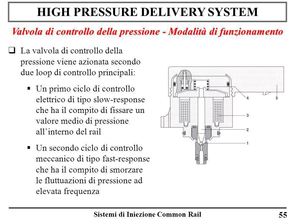 Sistemi di Iniezione Common Rail 55 HIGH PRESSURE DELIVERY SYSTEM Valvola di controllo della pressione - Modalità di funzionamento La valvola di contr