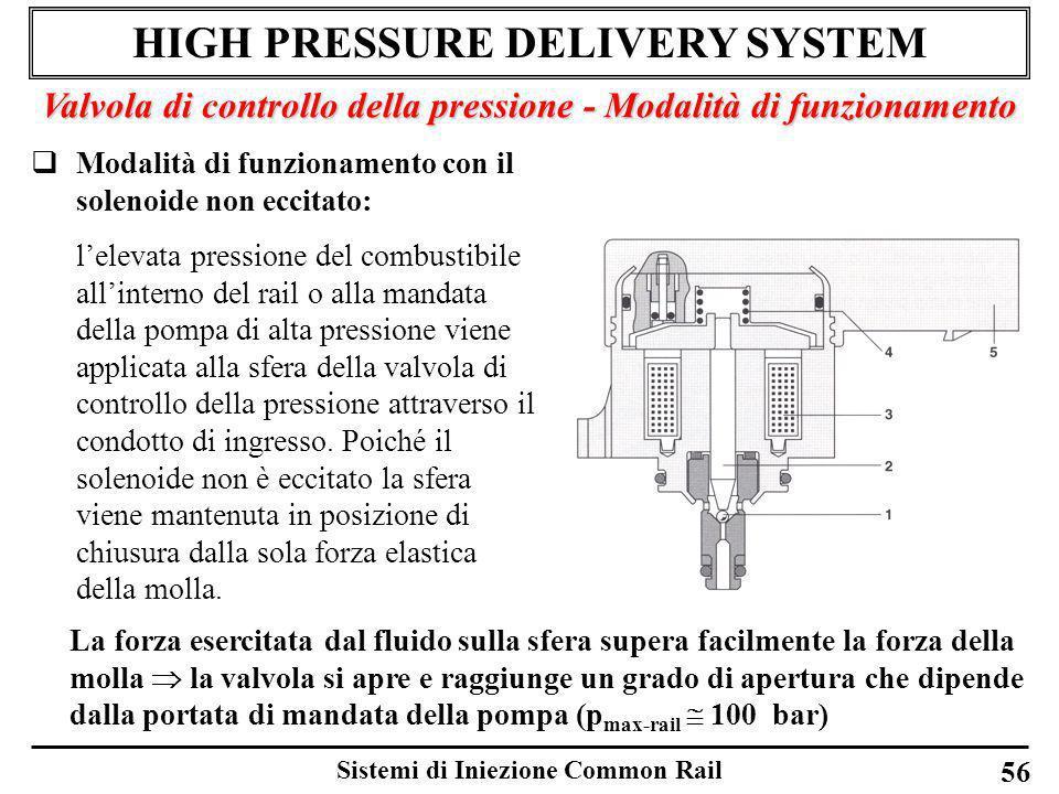 Sistemi di Iniezione Common Rail 56 HIGH PRESSURE DELIVERY SYSTEM Valvola di controllo della pressione - Modalità di funzionamento Modalità di funzion