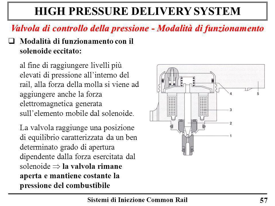 Sistemi di Iniezione Common Rail 57 HIGH PRESSURE DELIVERY SYSTEM Valvola di controllo della pressione - Modalità di funzionamento Modalità di funzion