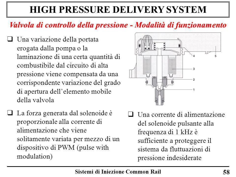 Sistemi di Iniezione Common Rail 58 HIGH PRESSURE DELIVERY SYSTEM Valvola di controllo della pressione - Modalità di funzionamento Una variazione dell