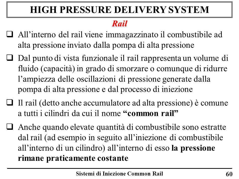 Sistemi di Iniezione Common Rail 60 HIGH PRESSURE DELIVERY SYSTEM Rail Allinterno del rail viene immagazzinato il combustibile ad alta pressione invia
