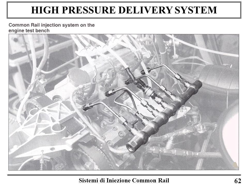 Sistemi di Iniezione Common Rail 62 HIGH PRESSURE DELIVERY SYSTEM
