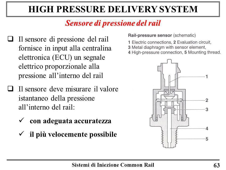 Sistemi di Iniezione Common Rail 63 HIGH PRESSURE DELIVERY SYSTEM Sensore di pressione del rail Il sensore di pressione del rail fornisce in input all