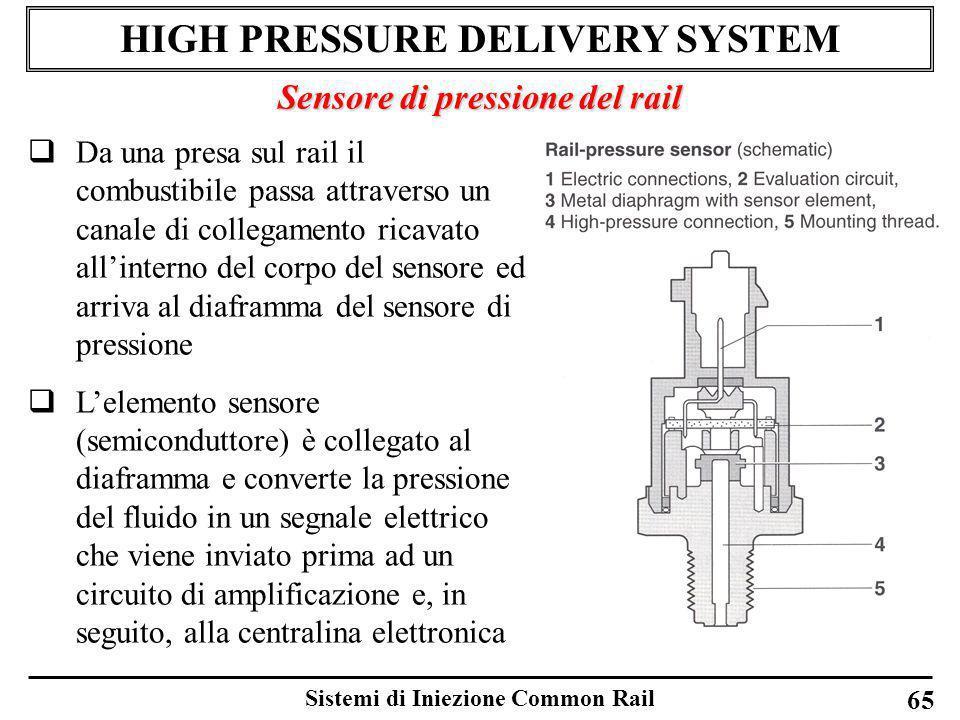 Sistemi di Iniezione Common Rail 65 HIGH PRESSURE DELIVERY SYSTEM Sensore di pressione del rail Da una presa sul rail il combustibile passa attraverso