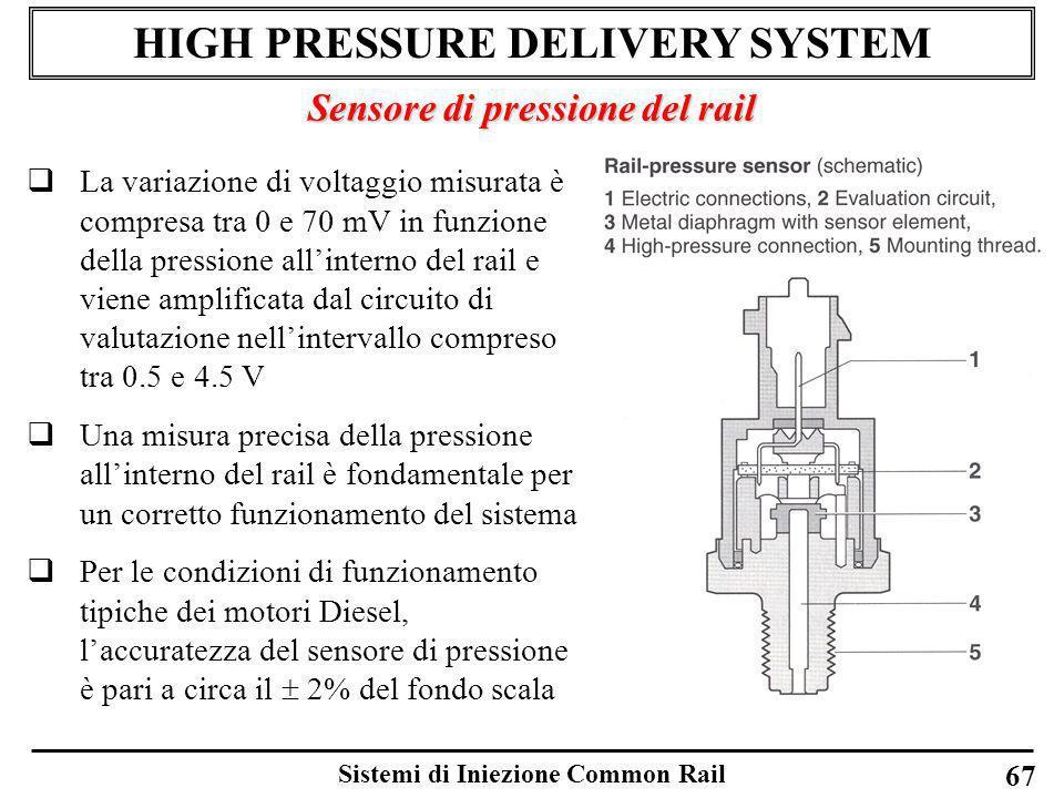 Sistemi di Iniezione Common Rail 67 HIGH PRESSURE DELIVERY SYSTEM Sensore di pressione del rail La variazione di voltaggio misurata è compresa tra 0 e