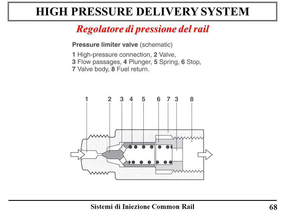 Sistemi di Iniezione Common Rail 68 HIGH PRESSURE DELIVERY SYSTEM Regolatore di pressione del rail