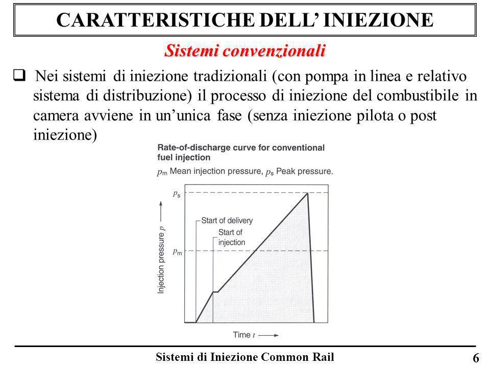 Sistemi di Iniezione Common Rail 6 CARATTERISTICHE DELL INIEZIONE Sistemi convenzionali Nei sistemi di iniezione tradizionali (con pompa in linea e re