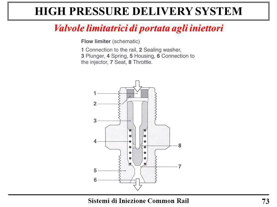 Sistemi di Iniezione Common Rail 73 HIGH PRESSURE DELIVERY SYSTEM Valvole limitatrici di portata agli iniettori