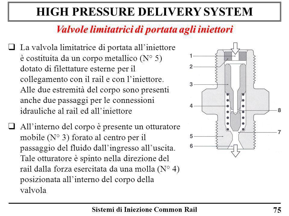 Sistemi di Iniezione Common Rail 75 HIGH PRESSURE DELIVERY SYSTEM Valvole limitatrici di portata agli iniettori La valvola limitatrice di portata alli