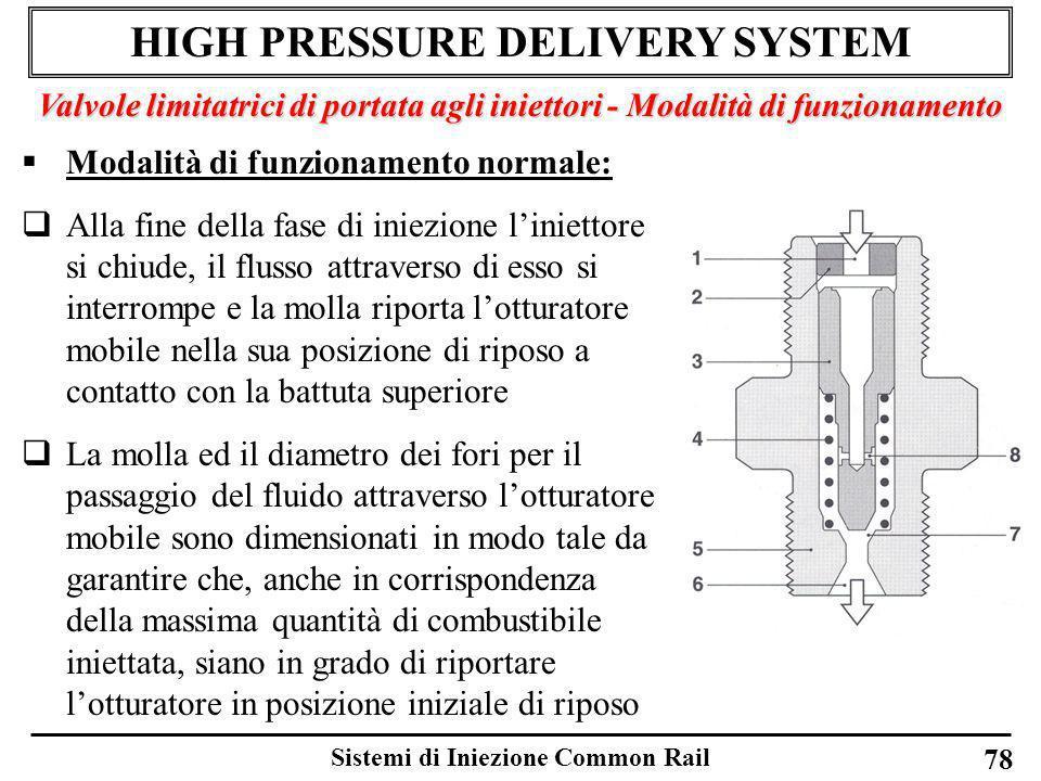 Sistemi di Iniezione Common Rail 78 HIGH PRESSURE DELIVERY SYSTEM Valvole limitatrici di portata agli iniettori - Modalità di funzionamento Modalità d