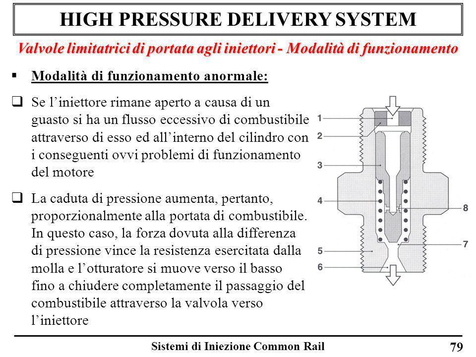 Sistemi di Iniezione Common Rail 79 HIGH PRESSURE DELIVERY SYSTEM Valvole limitatrici di portata agli iniettori - Modalità di funzionamento Modalità d
