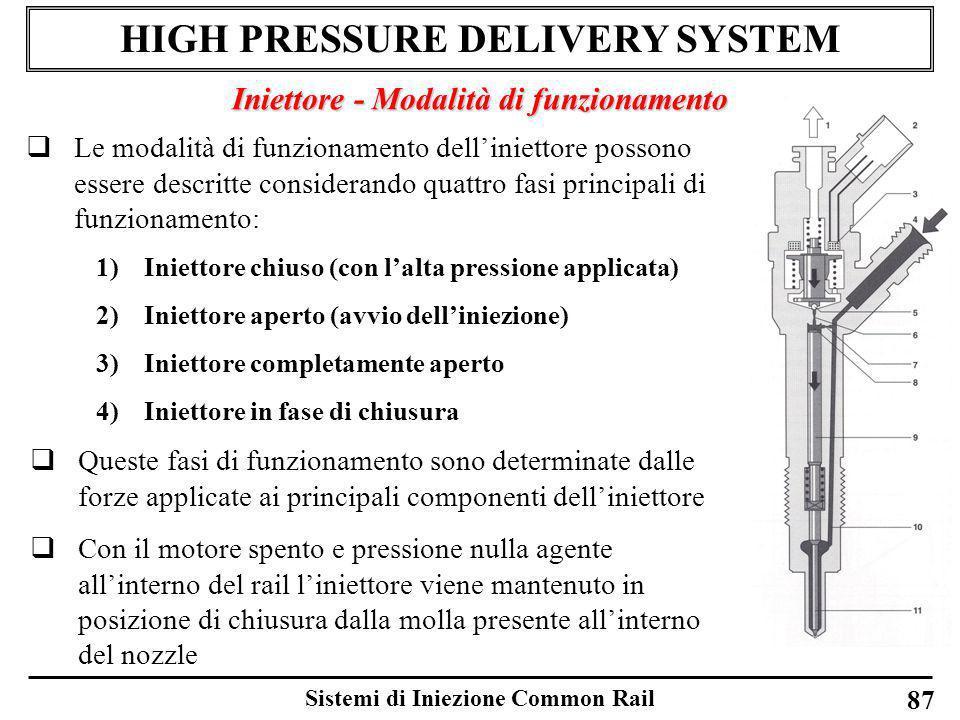 Sistemi di Iniezione Common Rail 87 HIGH PRESSURE DELIVERY SYSTEM Iniettore - Modalità di funzionamento Le modalità di funzionamento delliniettore pos