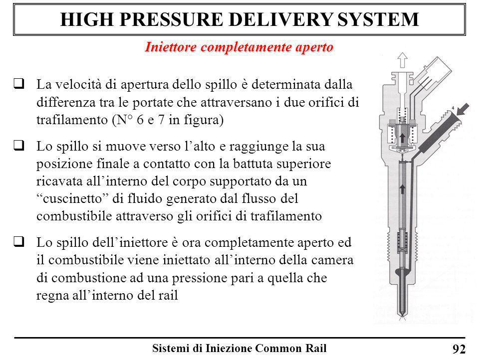 Sistemi di Iniezione Common Rail 92 HIGH PRESSURE DELIVERY SYSTEM Iniettore completamente aperto La velocità di apertura dello spillo è determinata da