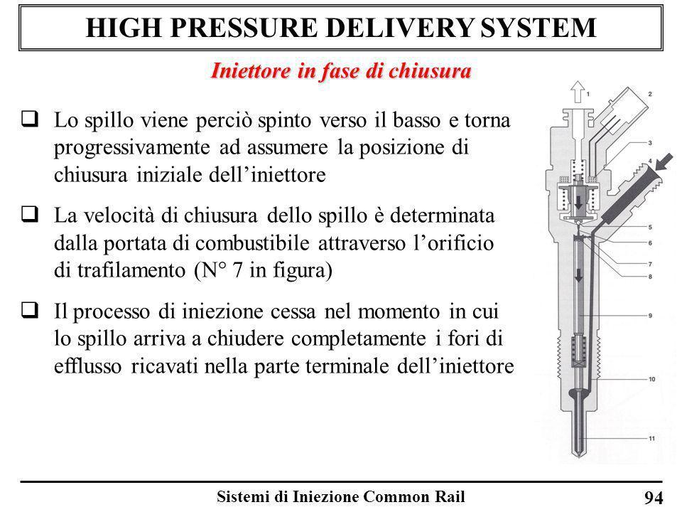 Sistemi di Iniezione Common Rail 94 HIGH PRESSURE DELIVERY SYSTEM Iniettore in fase di chiusura Lo spillo viene perciò spinto verso il basso e torna p