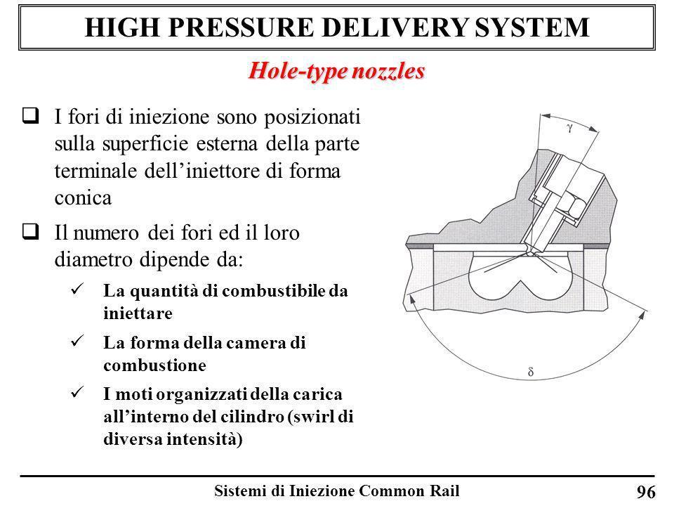 Sistemi di Iniezione Common Rail 96 HIGH PRESSURE DELIVERY SYSTEM Hole-type nozzles I fori di iniezione sono posizionati sulla superficie esterna dell