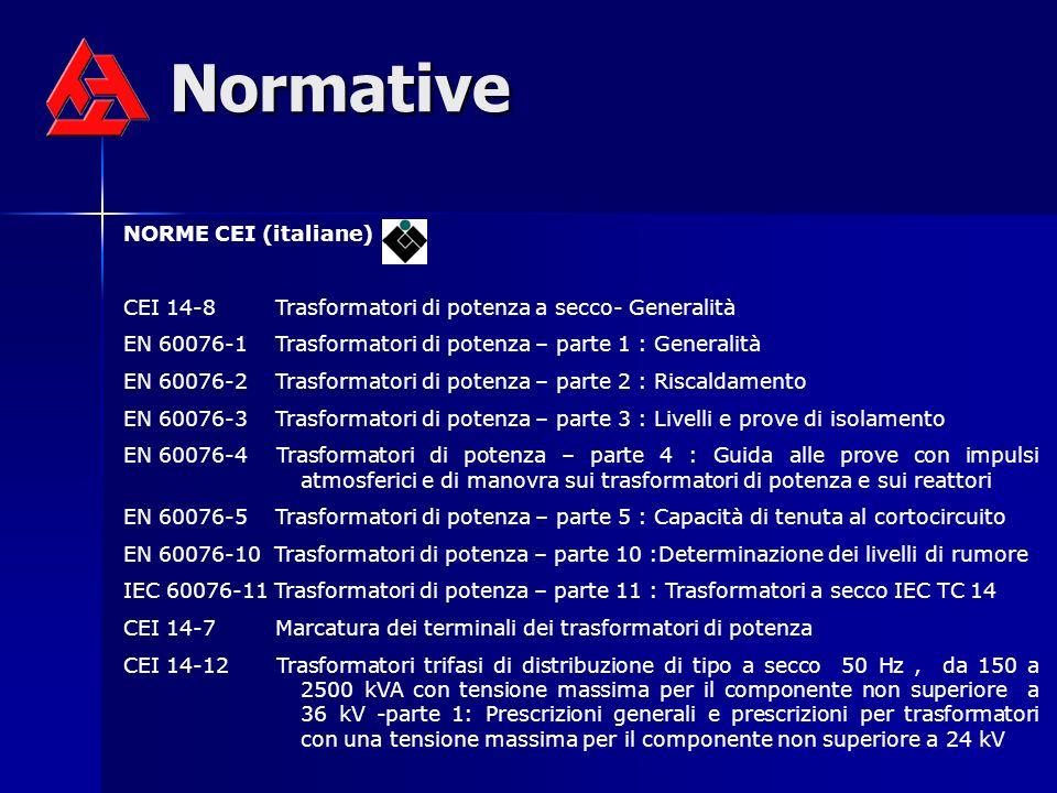 Normative NORME CEI (italiane) CEI 14-8 Trasformatori di potenza a secco- Generalità EN 60076-1 Trasformatori di potenza – parte 1 : Generalità EN 600