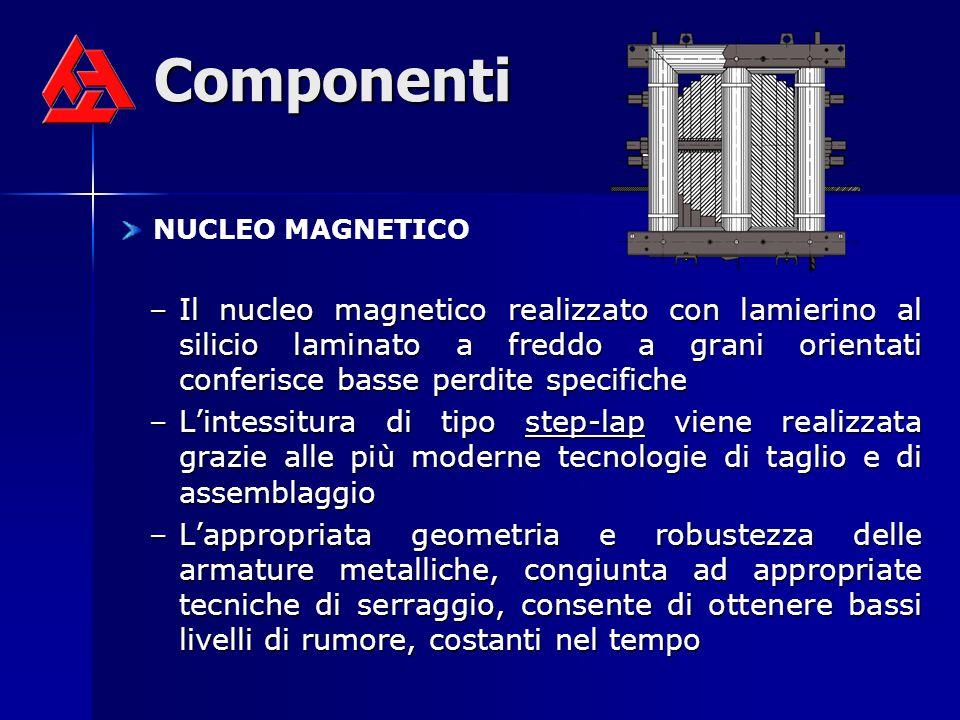 Componenti NUCLEO MAGNETICO –Il nucleo magnetico realizzato con lamierino al silicio laminato a freddo a grani orientati conferisce basse perdite spec