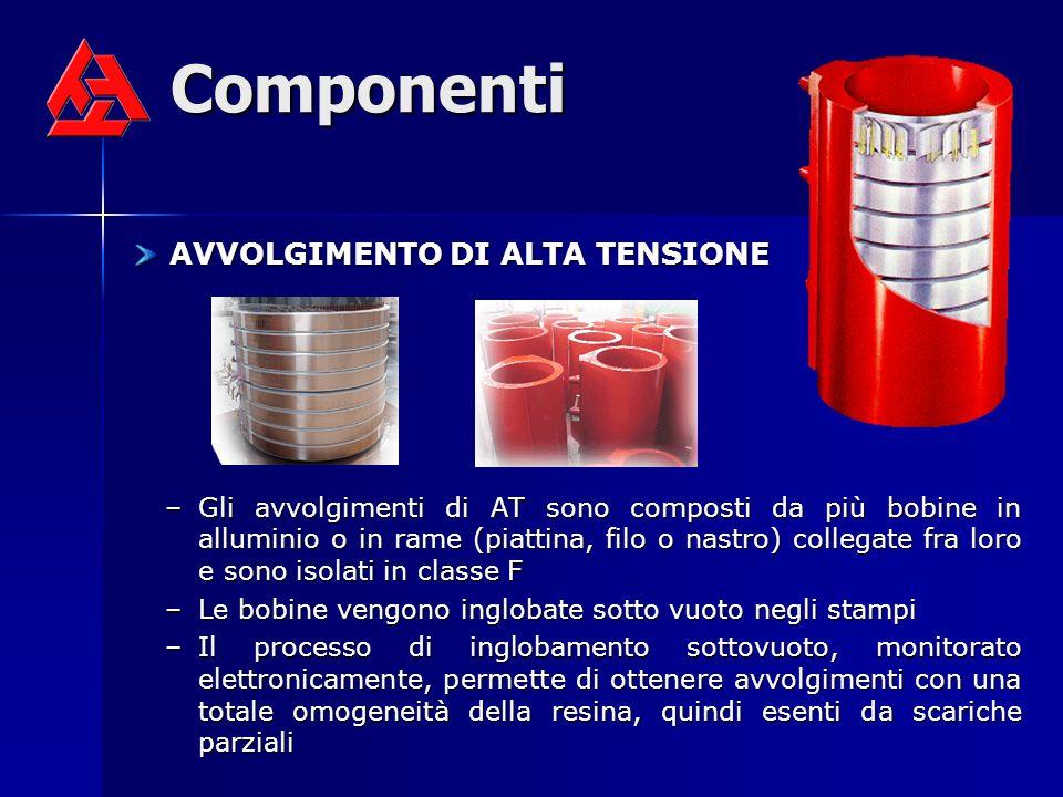 Componenti AVVOLGIMENTO DI ALTA TENSIONE AVVOLGIMENTO DI ALTA TENSIONE –Gli avvolgimenti di AT sono composti da più bobine in alluminio o in rame (pia