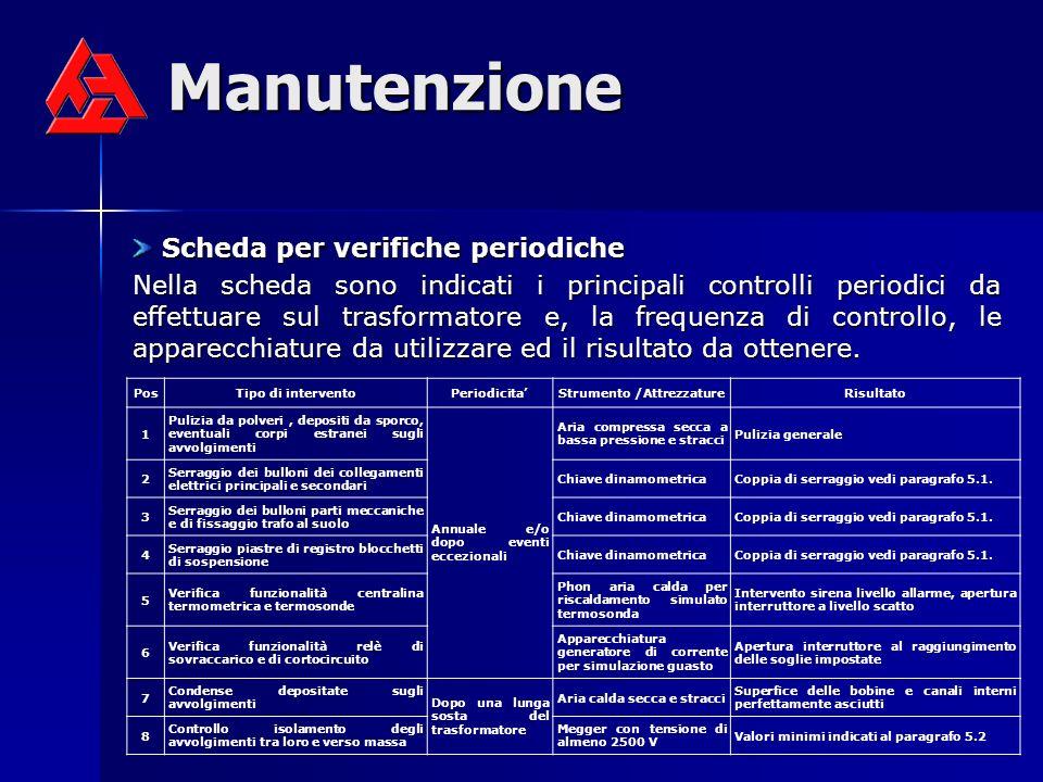 Manutenzione Scheda per verifiche periodiche Scheda per verifiche periodiche Nella scheda sono indicati i principali controlli periodici da effettuare